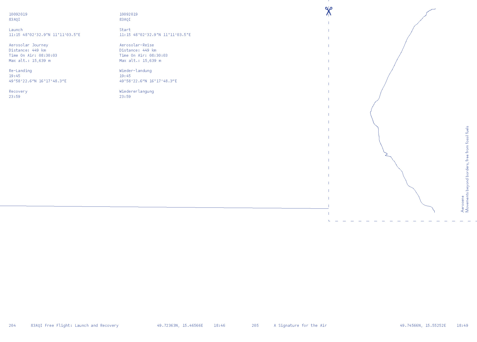 20AE_MovementsfortheAir_Aerocene (1)_Page_103